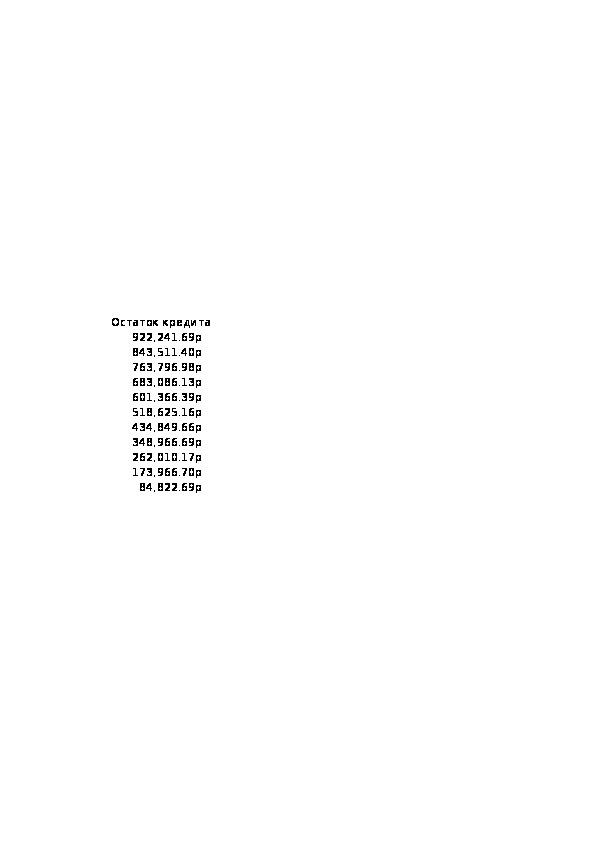 """Проектная работа по теме """"Проценты в современной жизни человека"""""""