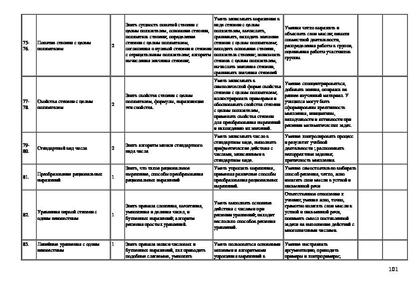 Рабочая программа по математике 5-9 класс ФГОС