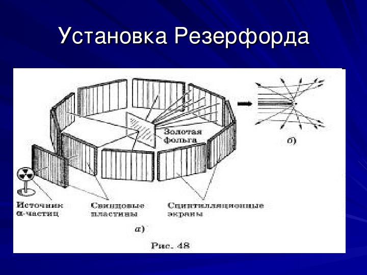 """Презентация к уроку """"Радиоактивность. Модели атомов. Опыт Резерфорда. Радиоактивные превращения ядер"""""""