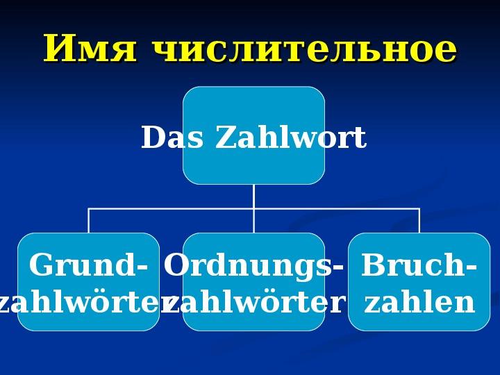 """Презентация по немецкому языку на тему """"Количественные числительные"""" (для изучающих немецкий язык)"""