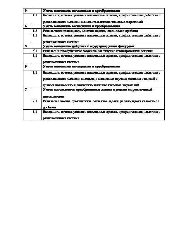 Спецификация входной контрольной работы по математике в 6 классе