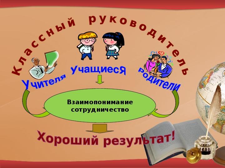 Воспитательный педсовет на тему: Воспитательная система. Семья и школа: детей воспитываем вместе