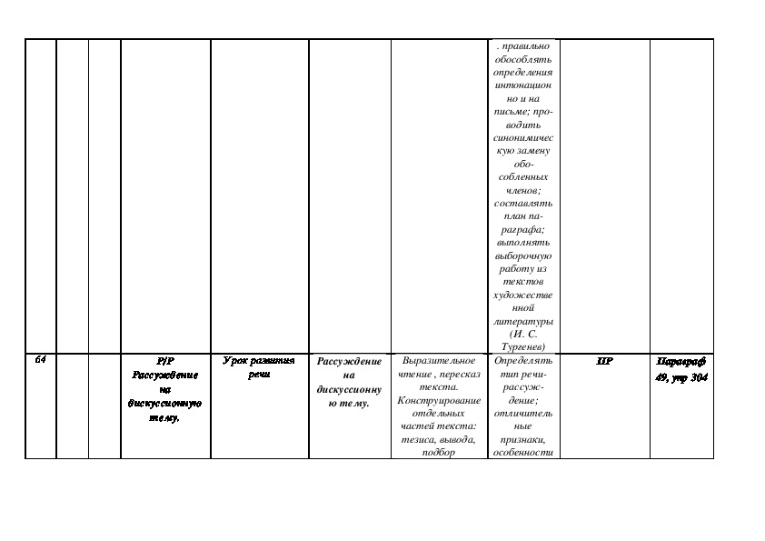 Рабочая программа по русскому языку (8 класс, русский язык)