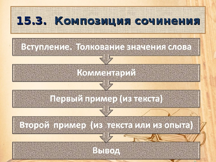 """Презентация """"Сочинение на нравственную тему"""" (Подготовка к ОГЭ)"""
