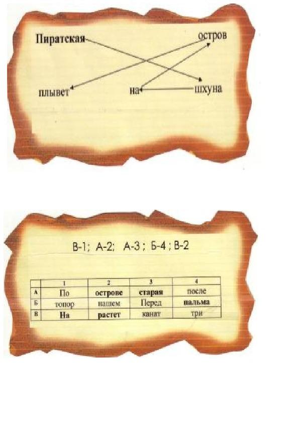 Презентация и конспект к логопедическому занятию в 4 классе. Тема: Зрительно-слуховая дифференциация строчных рукописных букв п – т   в словах, предложениях, тексте.