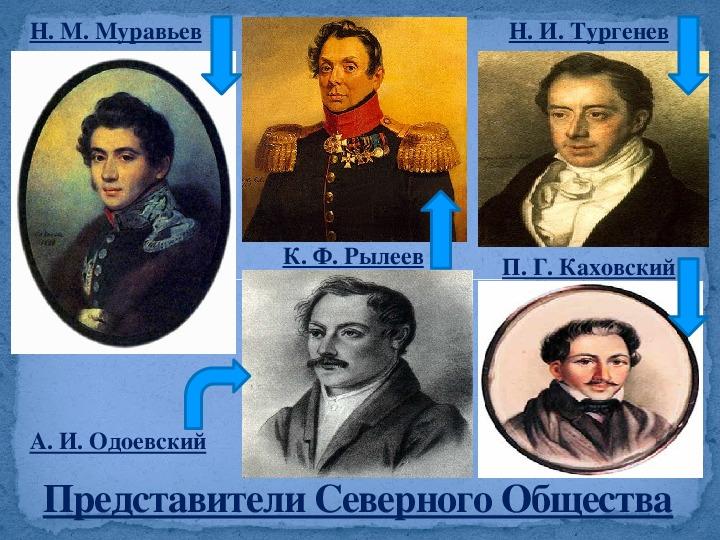 """Презентация по истории на тему """"Восстание декабристов"""" (9 класс, история)"""