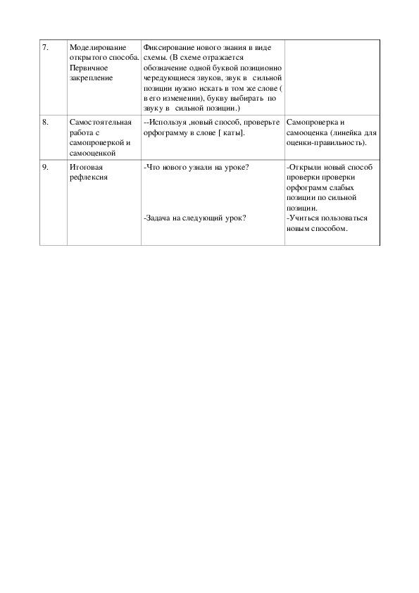 Урок русского языка «Приведение звука к сильной позиции как общий способ проверки орфограмм слабой позиции»