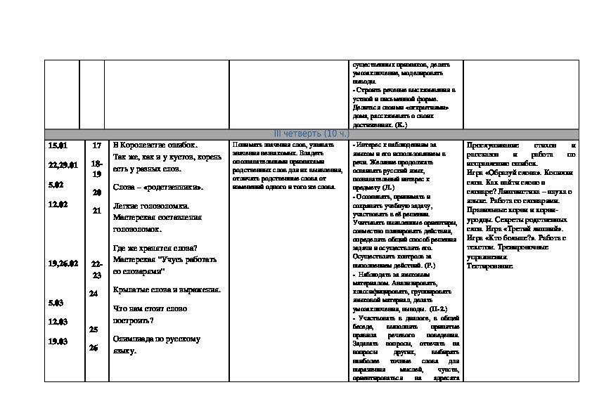 Тематическое планирование по курсу «Удивительный мир русского языка» во  2 классе
