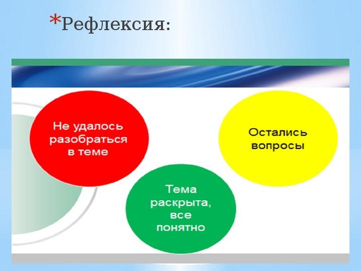 """Презентация по ЧОП на тему """"Современная религиозная ситуация"""""""