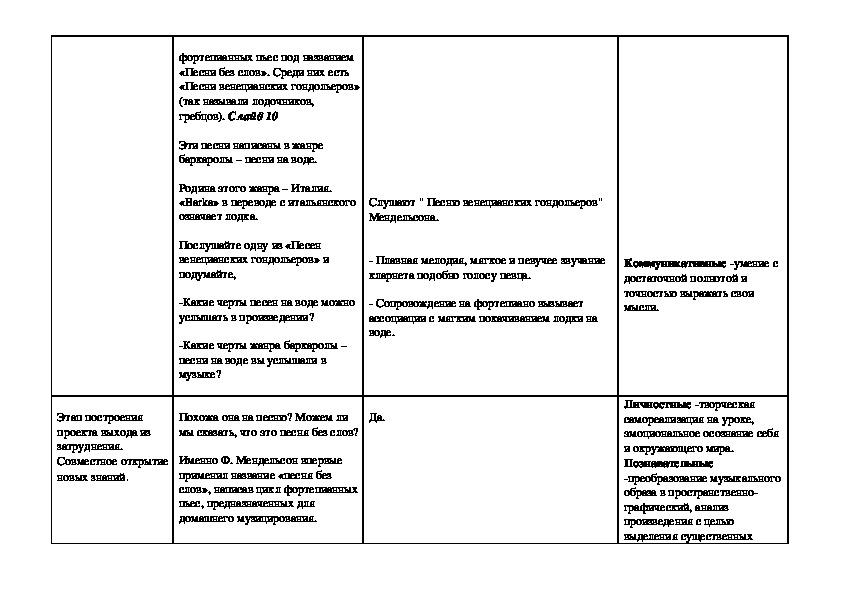 """Технологическая карта урока музыки 5 класс ФГОС """"«Жанры инструментальной и вокальной музыки»"""""""
