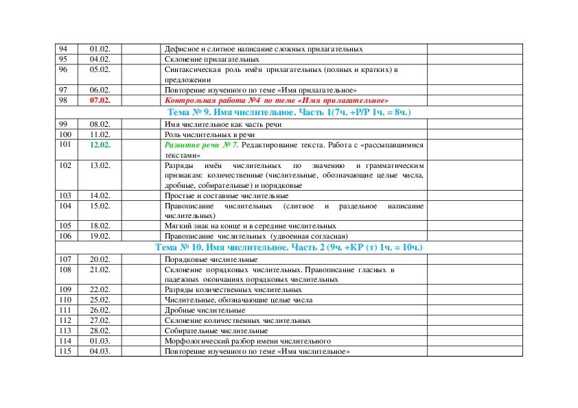 Календарно-тематическое планирование уроков русского языка 6 класс