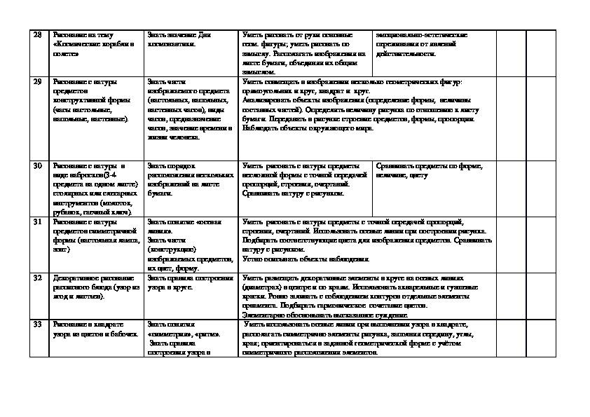 Рабочая программа учебного предмета  «Математика»  для обучающегося с ОВЗ (легкая умственная отсталость)  Класс: