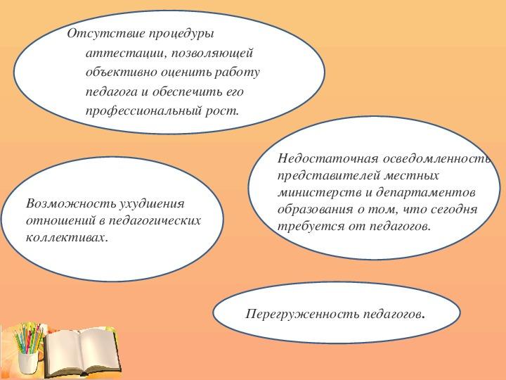 """Презентация к тематическому педсовету """"Профессиональный стандарт педагога"""""""