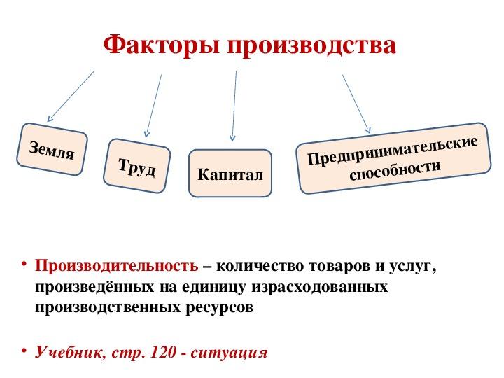 Урок обществознания в 8 классе «Производство – основа экономики».