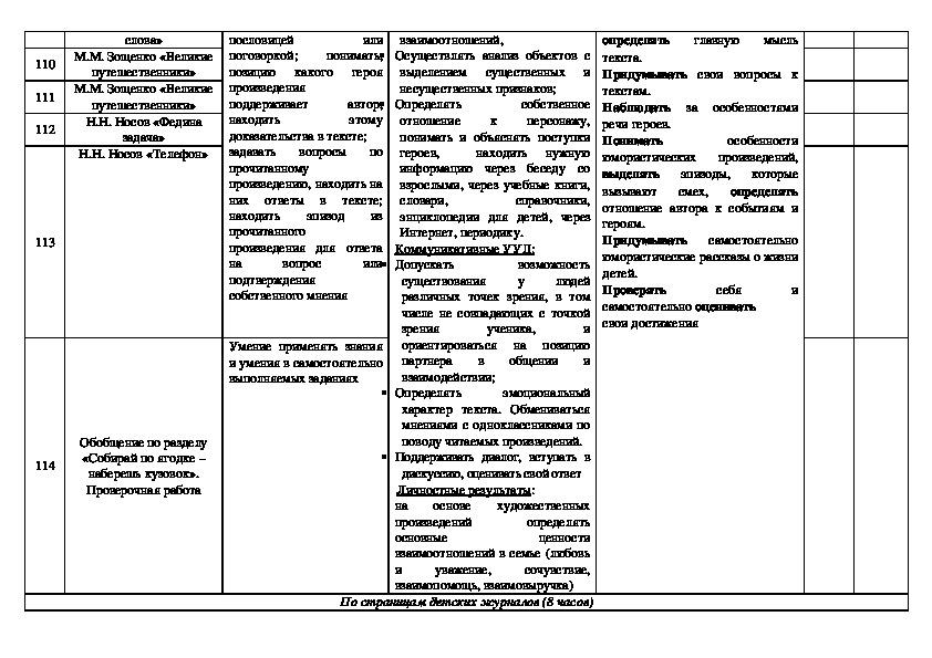 Календарно - тематическое планирование по литературному чтению в 3 классе