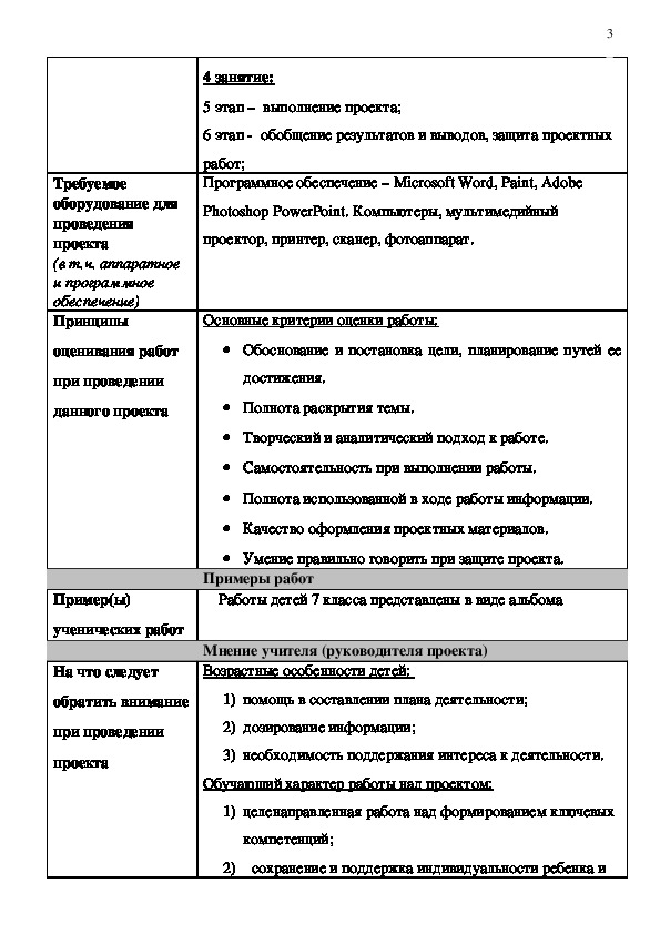 "Проект ""Мир геометрических фигур"""