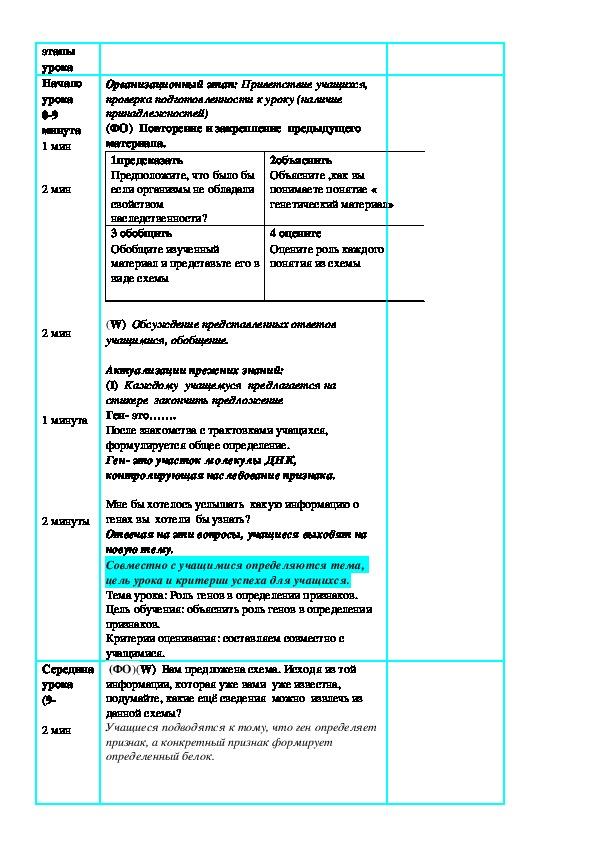 Разработка урока биологии 8 класс