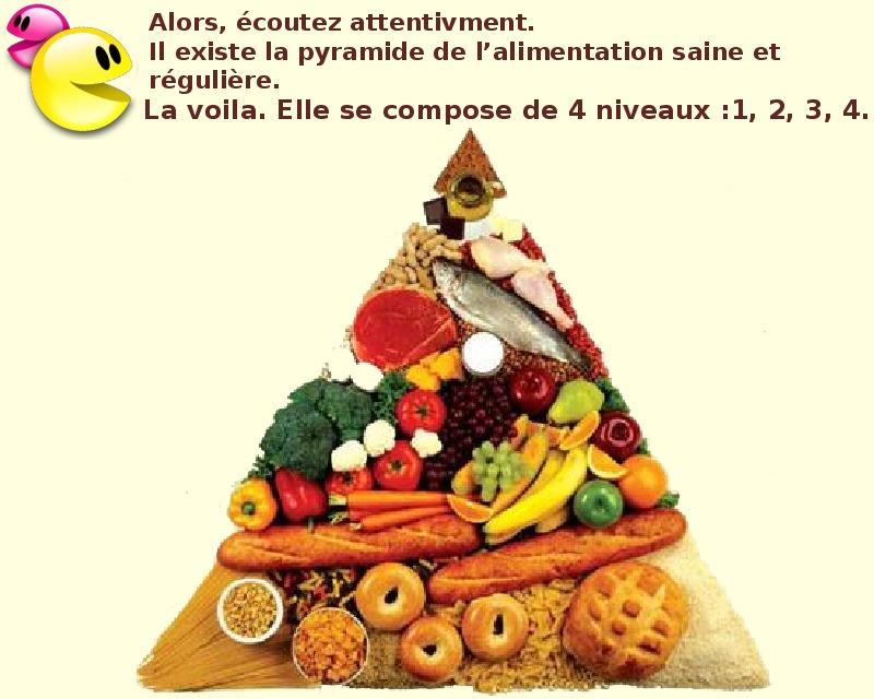 """Презентация по французскому языку на тему """"Здоровое питание"""" (5 класс, французский язык)"""