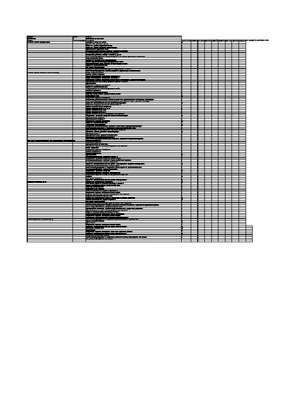 Календарно-тематическое планирование 2 класс