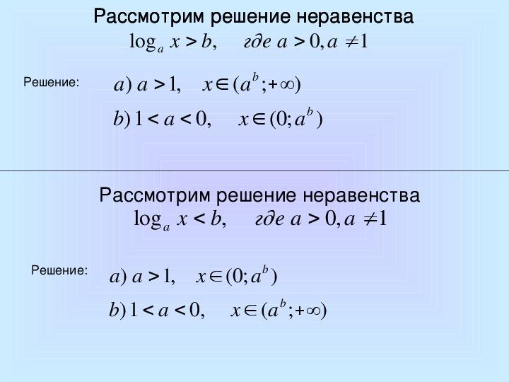 """Презентация """"Показательные и логарифмические неравенства"""""""