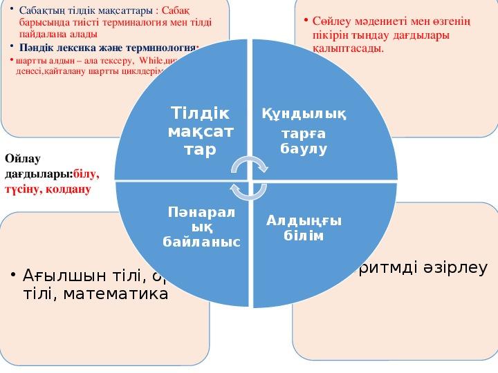 """Алгоритмді программалау (8 сынып)  презентация """"алгоритмді программалау"""" (8 сынып)"""