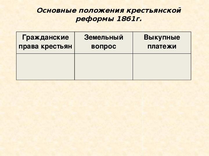 """Презентация урока по истории на тему """"Либеральные реформы 60-70 -хх годов XIX в."""" ( 8 класс, история)"""