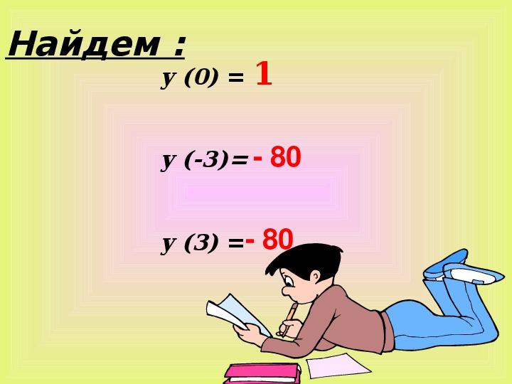 """Методическая разработка темы """"Задачи с параметрами"""""""