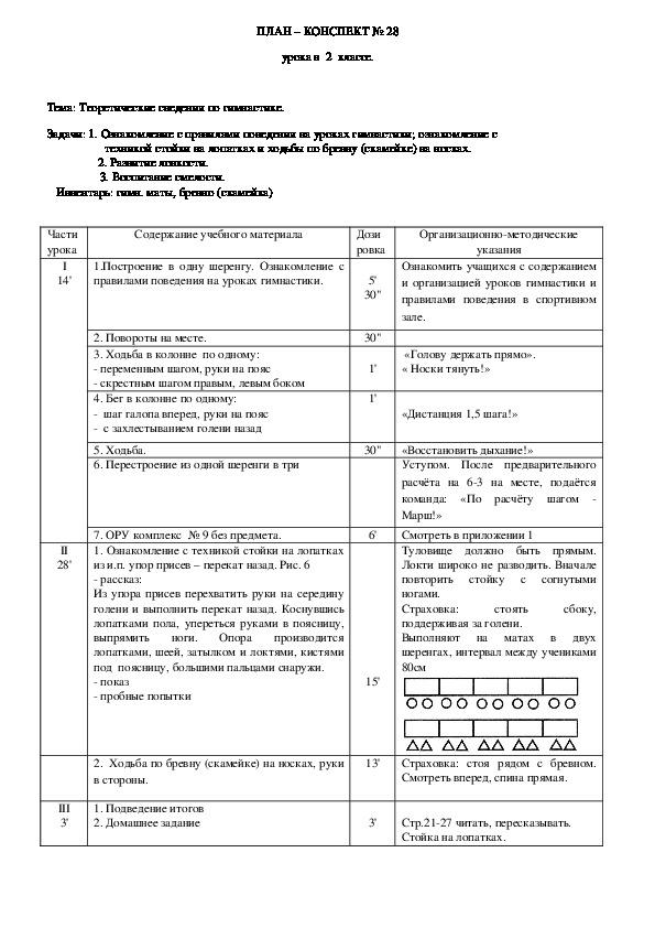 """""""Теоретические сведения по гимнастике"""" 2 класс"""