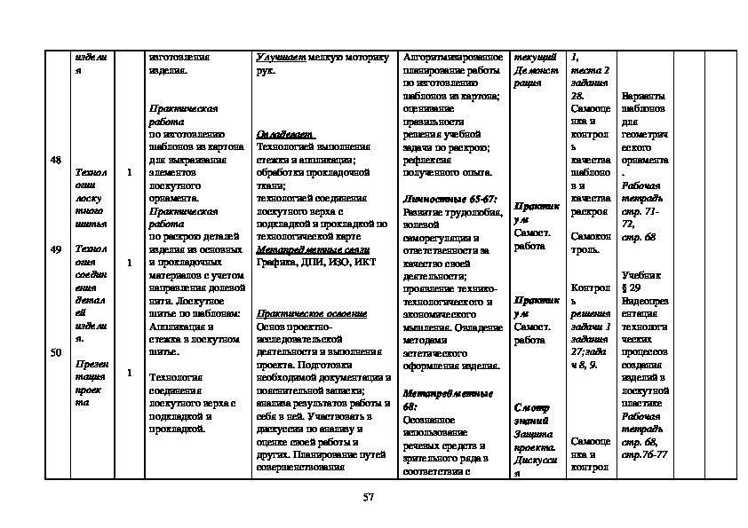 Рабочая программа по технологии в соответсвии с  ФГОС 5 класс