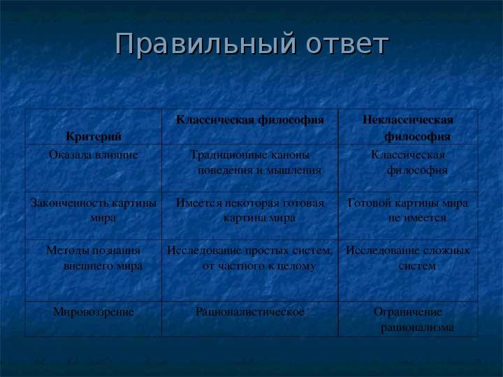 Лекция  на тему:  «Классическая и неклассическая философия»