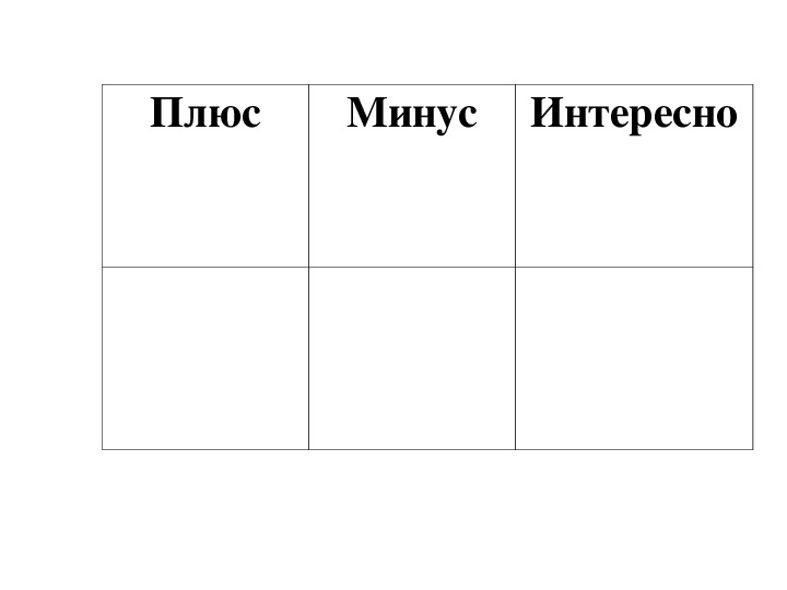 """Презентация """"Рефлексия на уроках русского языка и литературы"""""""