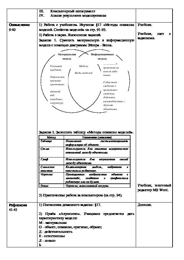 """Краткосрочный план урока информатики на тему """"Методы описания моделей. Свойства моделей"""" (7 класс)"""