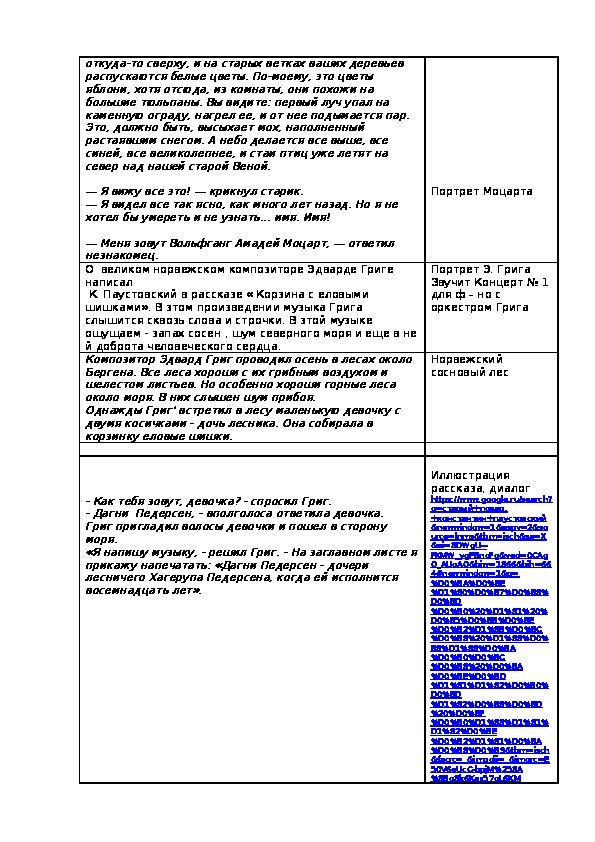 Разработка урока                                             «В. А. Моцарт, Э. Григ  в русской литературе»