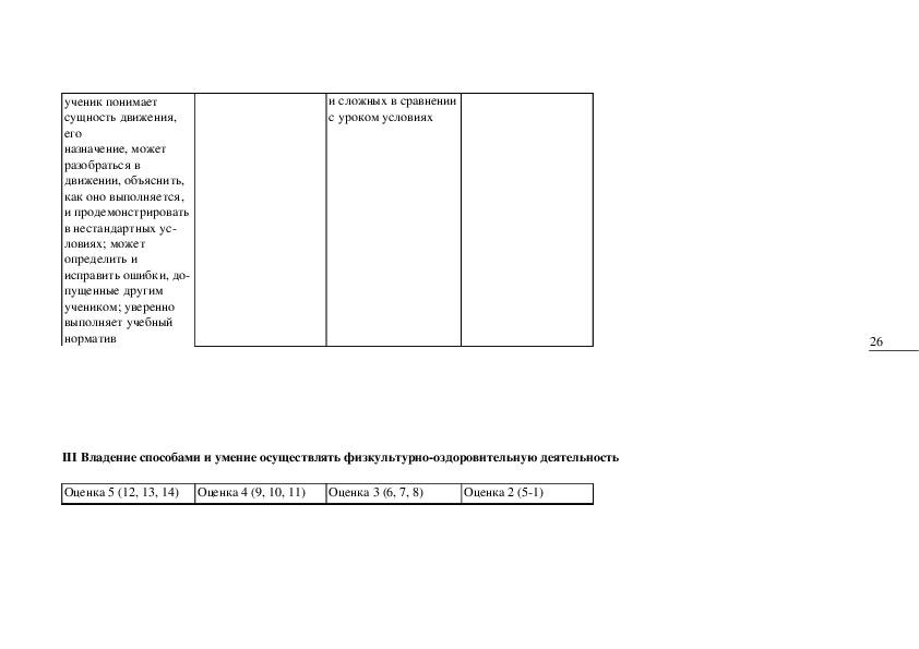 Рабочая программа 1-4 класс