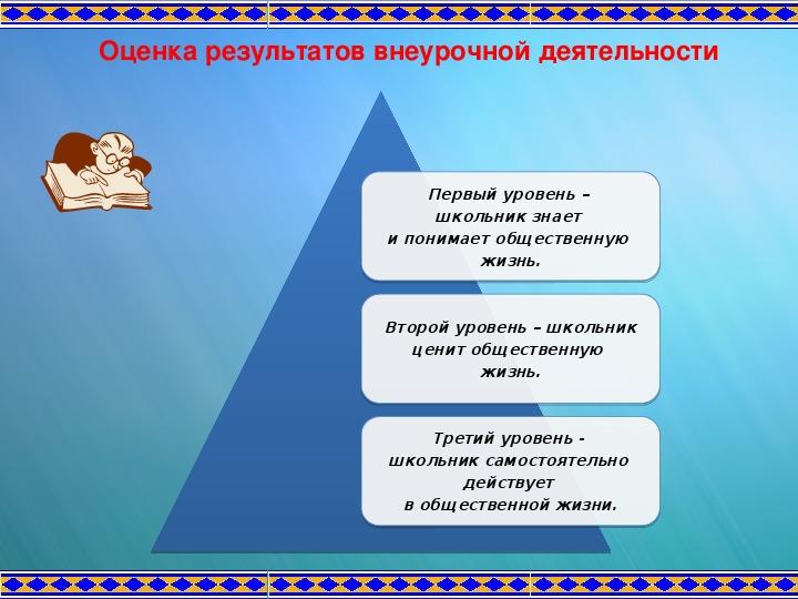 """Из опыта работы """"Организация  работы ОУ по переходу от традиционного на практико-ориентированное обучение"""""""
