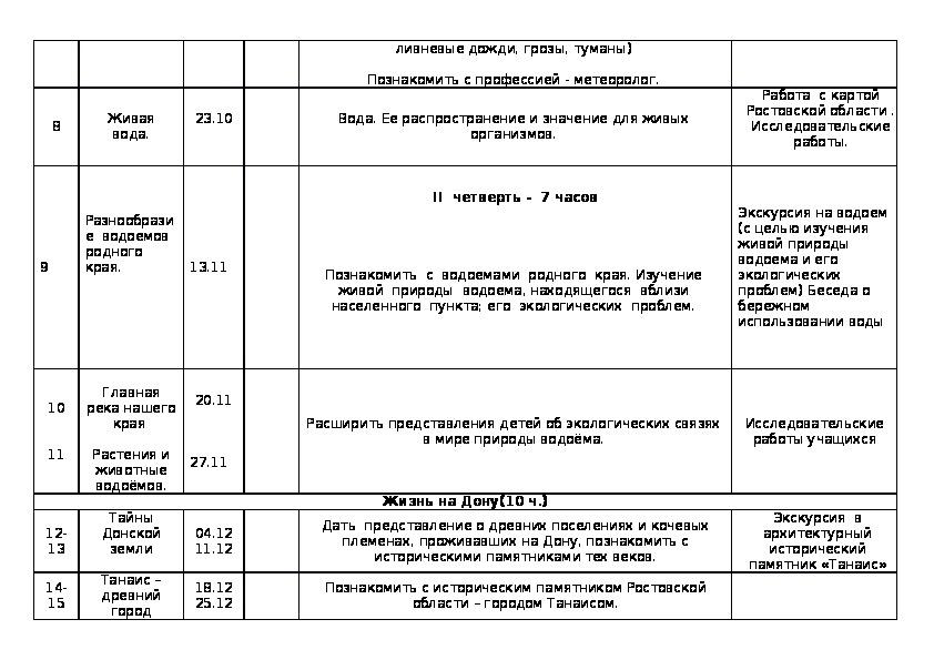 """Рабочая программа по внеурочной деятельности (кружок """"Доноведение"""", 3 класс)"""