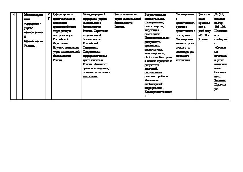 Рабочая программа по основам безопасности жизнедеятельности для  5-9 классов