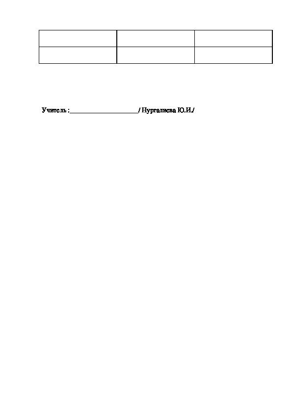 Календарно-тематическое планирование по литературному чтению 2 класс