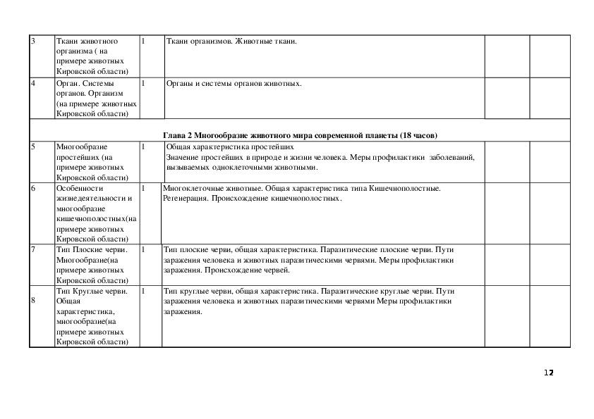 Рабочая программа по биологическому краеведению 7 класс