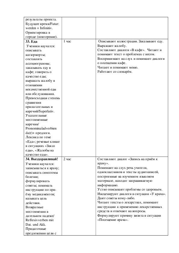 Рабочая программа  учебного предмета    «Немецкий язык» (второй иностранный язык)   9  класс  уровень основного общего образования.