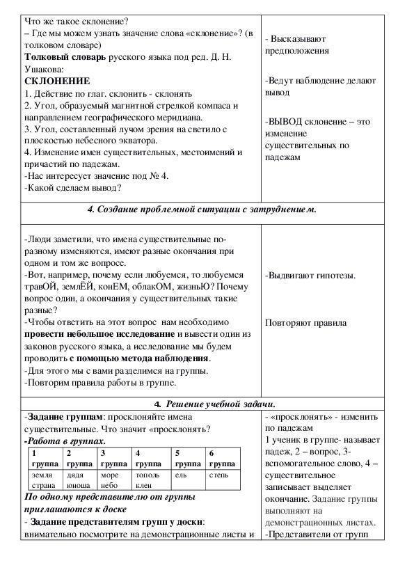 """Конспект открытого урока по русскому языку 4 класс """"Три склонения имён существительных"""""""