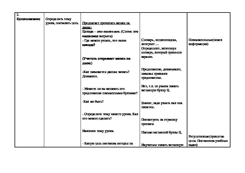 Технологическая карта урока письма в 1 классе:   Письмо прописной буквы Ц