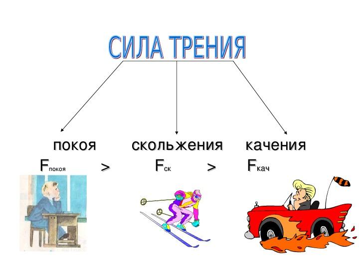 """Презентация по теме """"Сила трения"""""""