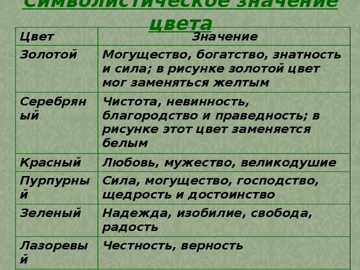"""Презентация к уроку на тему """"Гербы"""""""