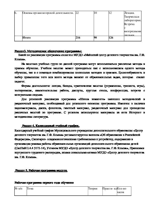 """Дополнительная образовательная программа """"Школа вожатых"""""""