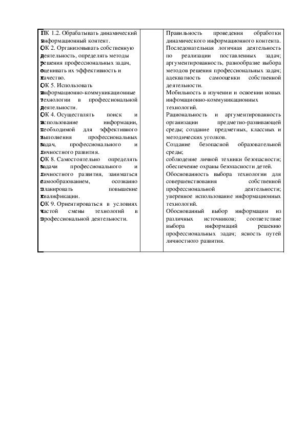 КОС по ПМ.01 Обработка отраслевой информации