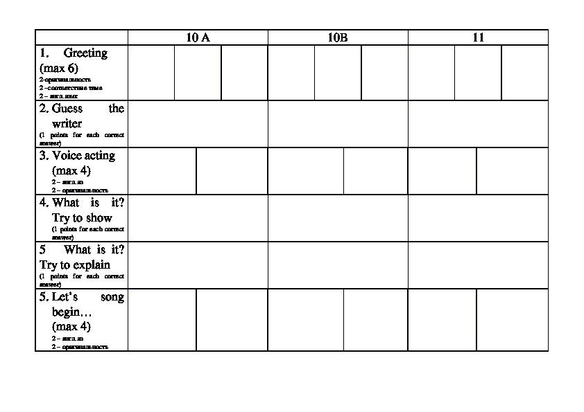 КВН английский язык для 10-11 классов