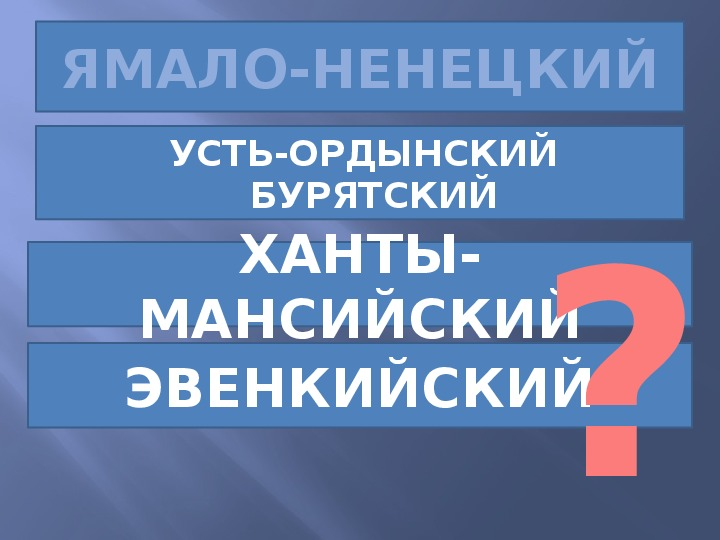 Игра по географии России для 9 класса.