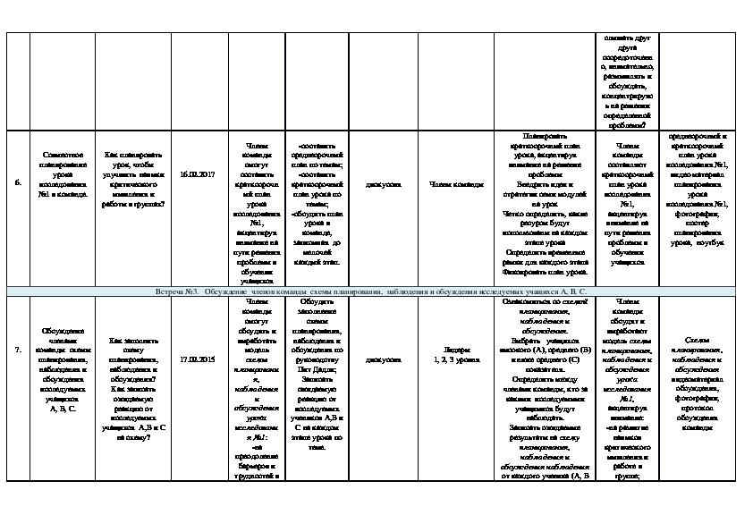 План деятельности  школьной  команды развития по реализации  подхода «LESSON STUDY» в школьной практике, внедрения идеи и стратегии семи модулей Казахстанско-Кембриджской Программы в процесс обучения и преподавания  педагогов