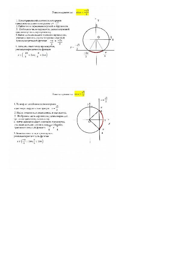 Простейшие тригонометрические неравенства